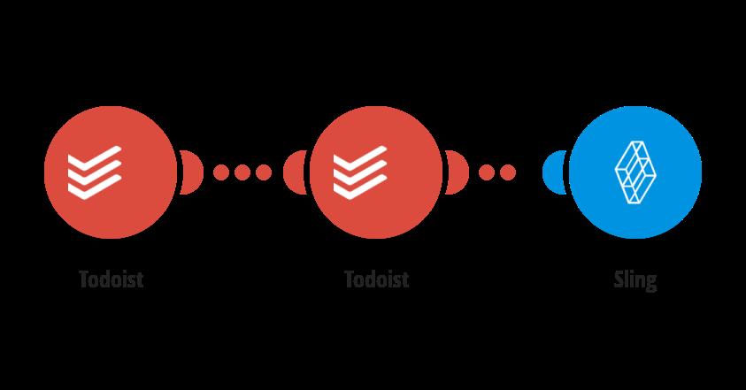 Create Sling tasks for new Todoist tasks