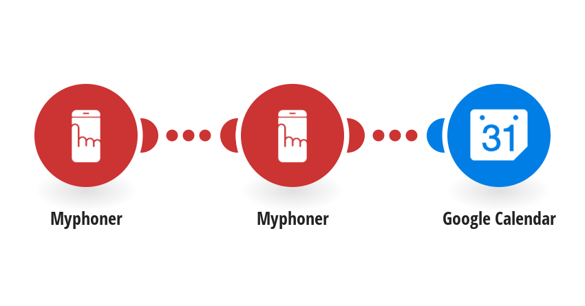 Create events in Google Calendar for new Myphoner winners