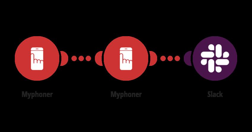 Send Slack messages for new Myphoner winners