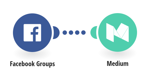 Create Medium posts from new Facebook Groups posts
