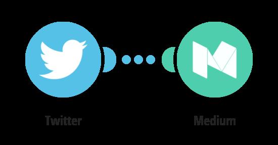 Vytvoření příspěvku v Medium.com z nového oblíbeného tweetu na Twitteru