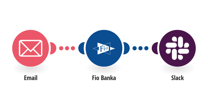 Send Slack messages whenever you receive a new payment to your Fio banka account