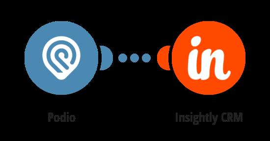 Vytvoření organizace v Insightly CRM z nové organizace v Podiu