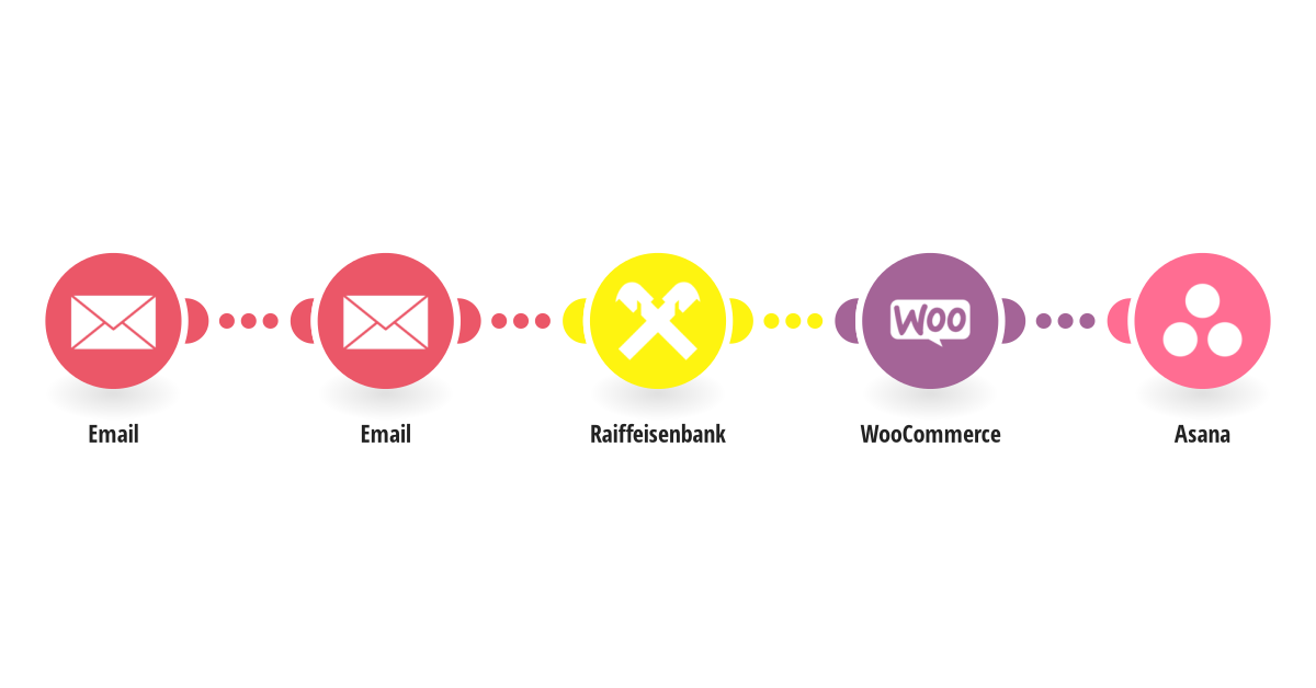 Add new paid WooCommerce orders to Asana as projects