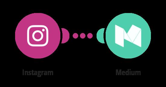 Vytvoření příspěvku na Medium.com o nové fotografii na Instagramu