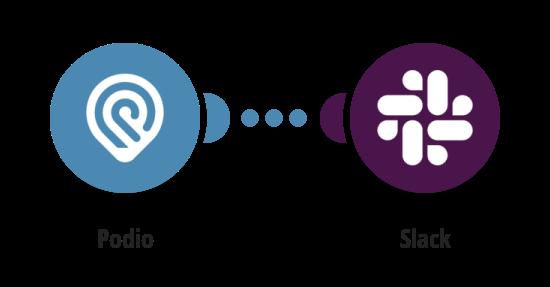 Zaslání zprávy na Slack o tom, že není vyřešen nějaký úkol v Podiu