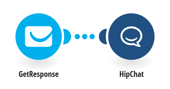 Send HipChat messages for new GetResponse newsletters