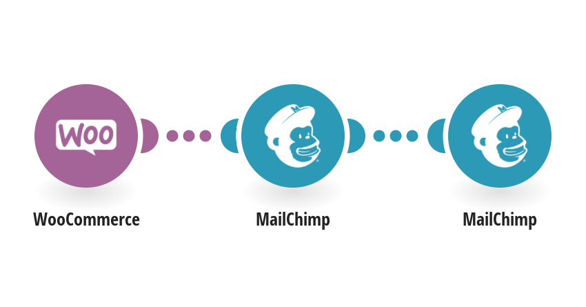 Move subscribers from one MailChimp list to another when their subscription is cancelled in WooCommerce