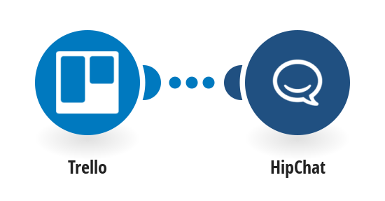 Send HipChat messages for new Trello boards