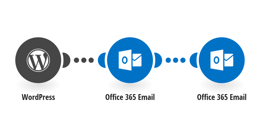 Send Office 365 emails for new WordPress posts