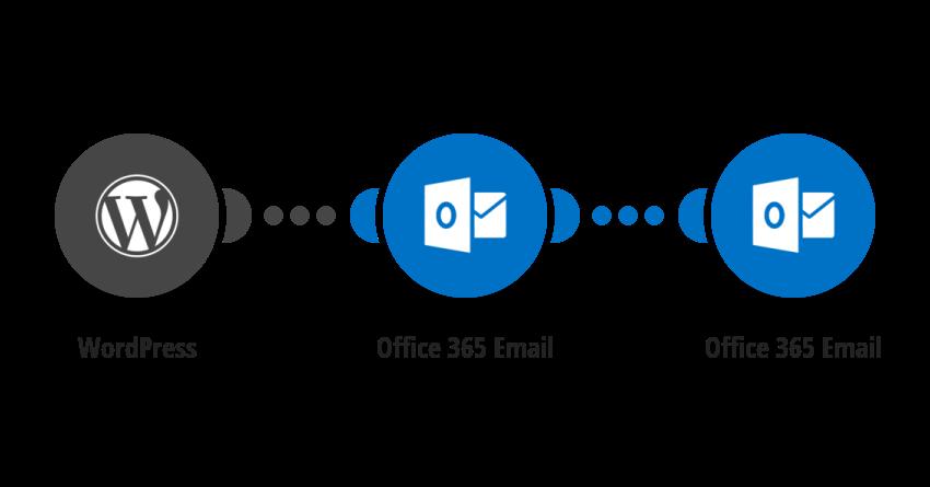 Zaslání emailu prostřednictvím Office 365 Pošty o novém příspěvku ve WordPressu