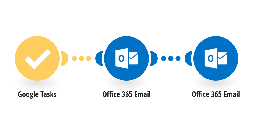 Send Office 365 emails for new Google Tasks tasks