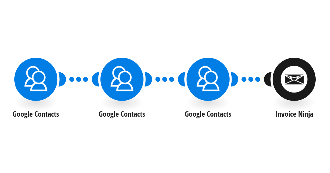 Add new Google Contacts contacts to Invoice Ninja as clients